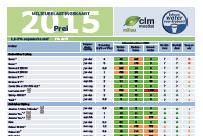 Milieu Effectenkaart Prei 2015