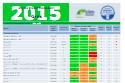 Twee Milieu Effectenkaarten Gras 2015: os 1,5-3 en os 3-6